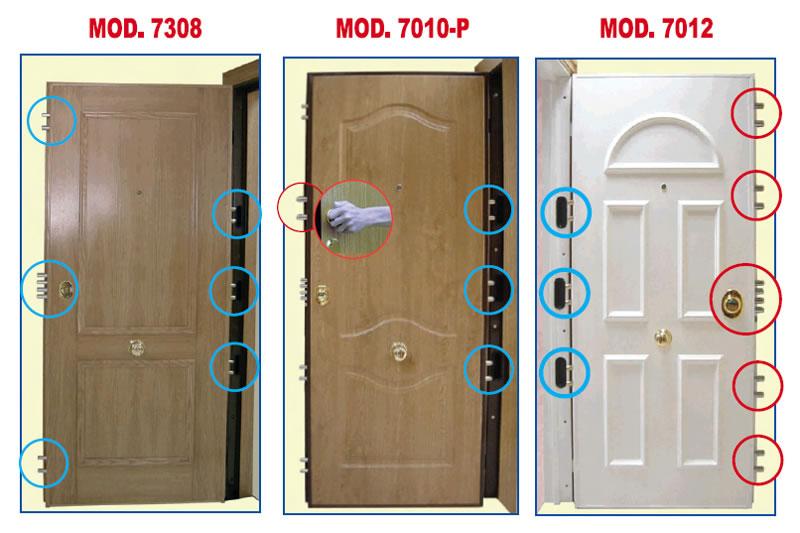 Carpinter a la art stica puertas acorazadas - Puertas de entrada acorazadas ...